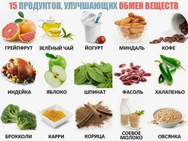 Продукты, улучшающие обмен веществ.