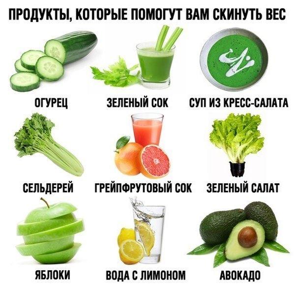 рецепты салатов из низкокалорийных продуктов для похудения