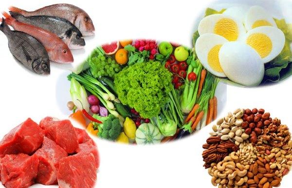 Продукты с витамином В5.