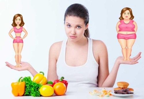 Меню дробного питания для похудения. Советы диетологов