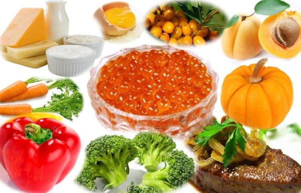 Продукты с витамином А.