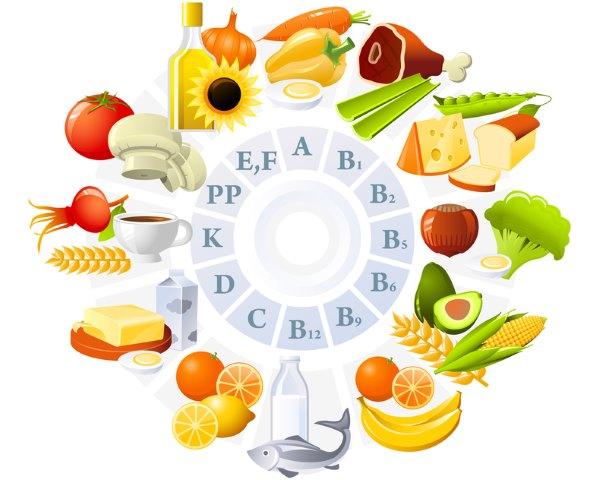 Разные виды витаминов.