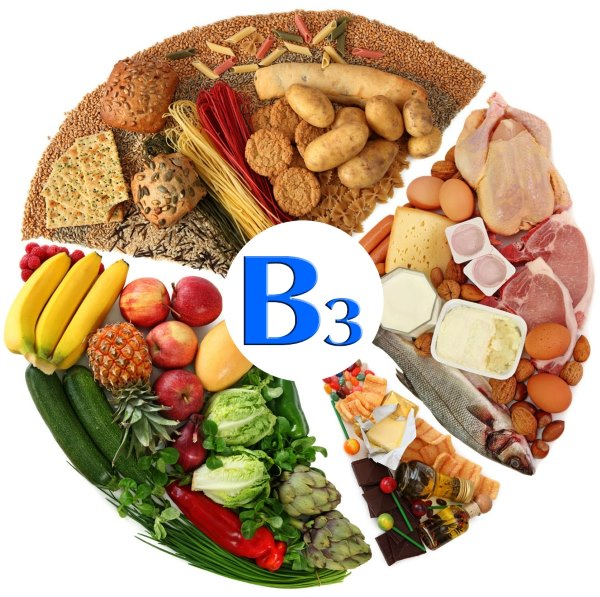 Группы продуктов с витамином В3.
