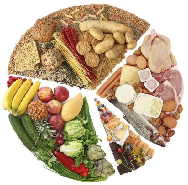 Сбалансированное питание при мочекаменной болезни.