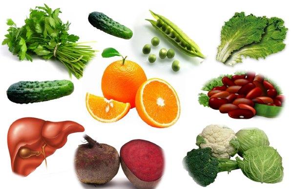 Продукты с витамином В9.