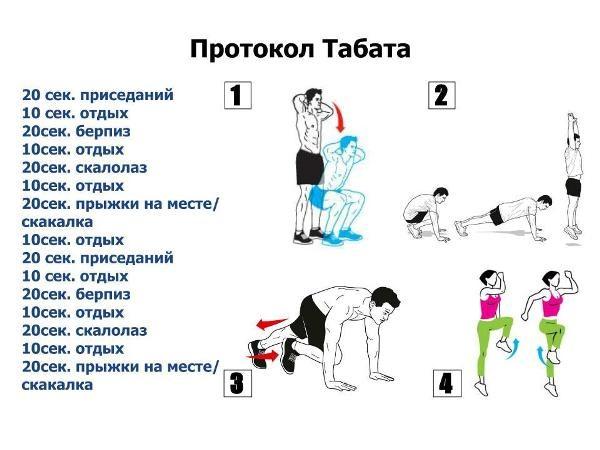 упражнения Табата комплекса