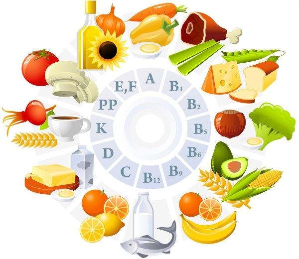 Витамины и продукты для повышения иммунитета.