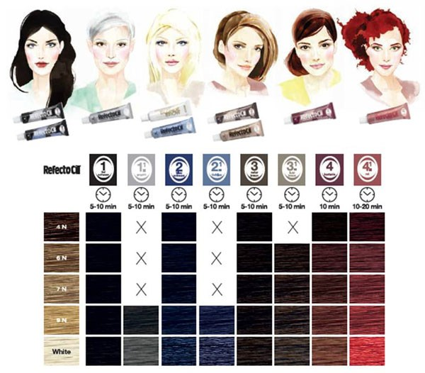 Таблица цвета волос и цвета хны