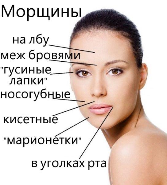 отзыв косметологу