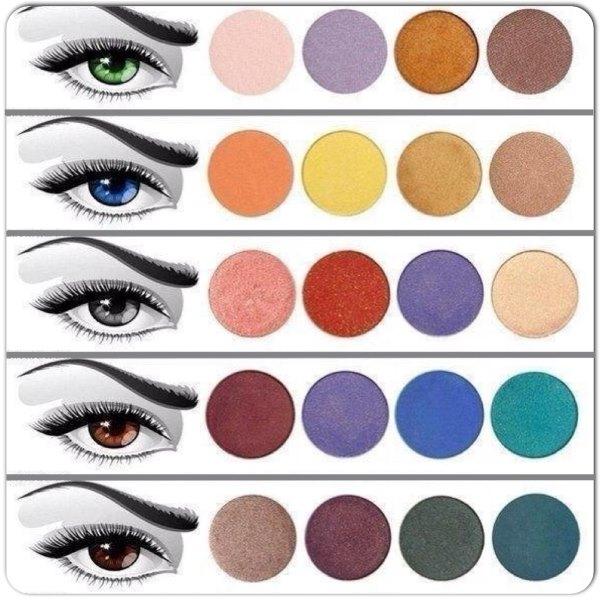Палитры цветов теней для разных цветов глаз.