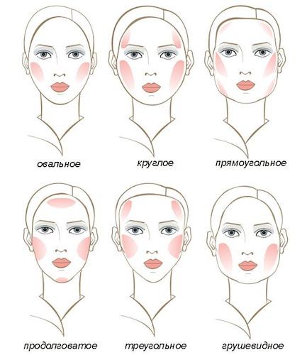Как выделить скулы с помощью макияжа