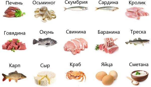 Продукты с витамином В12.