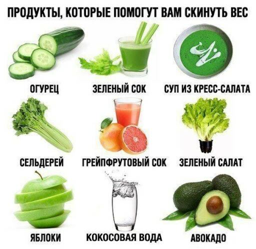 Препараты хрома для похудения ковалькова