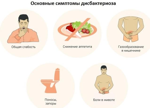 Дисбактериоз кишечника. Причины, симптомы, лечение у взрослых