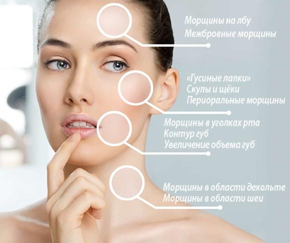 Laennec (Лаеннек, Лайнек) препарат в косметологии для омоложения кожи