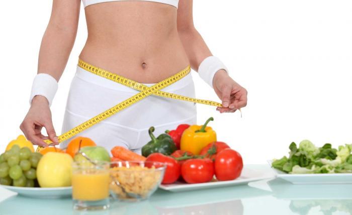 План правильного питания для похудения на неделю