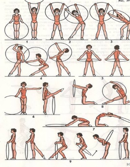 Комплекс общеразвивающих упражнений по физкультуре для взрослых. Как выполнять