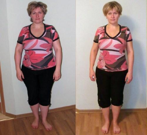 Белковая диета на 5 дней отзывы фото до и после