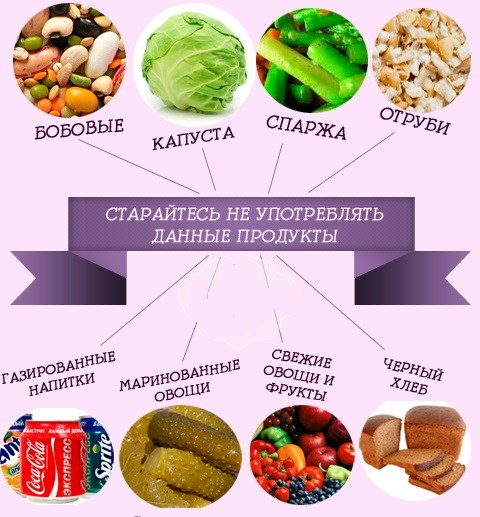 Вздутие живота после еды. Причины, как избежать вздутия