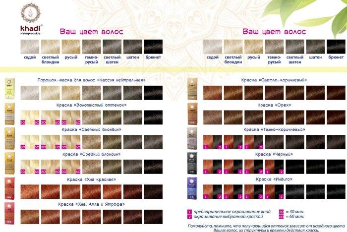 Khadi (Кхади) краска для волос. Состав, цветовая палитра, инструкция по окрашиванию