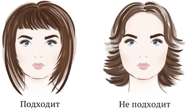 Стрижка каскад на средний волос