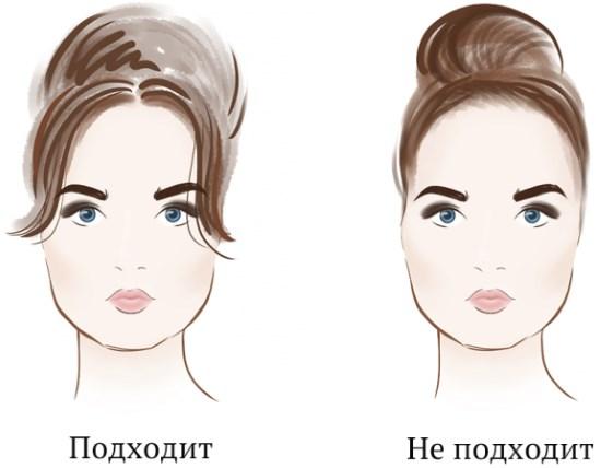 Модные стрижки на средние волосы, придающая объем. Советы по укладке от профессионалов