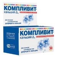 Нехватка витамина Д в организме у взрослых. Симптомы дефицита (нехватки) витамина D