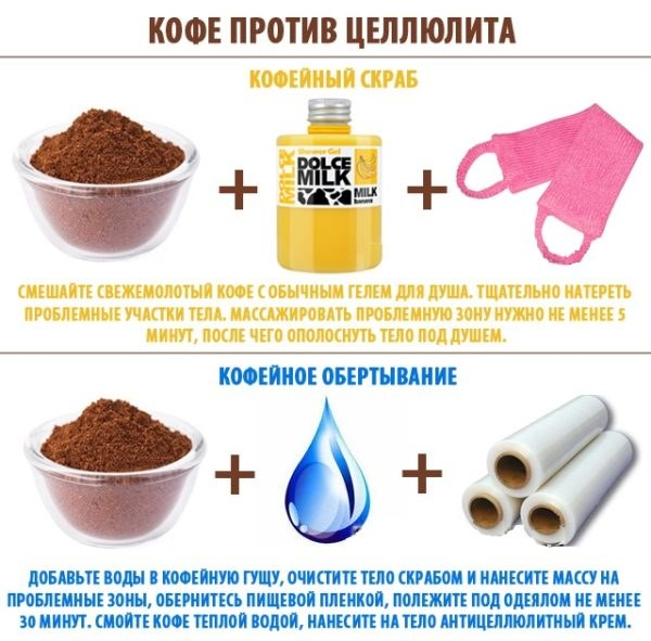 Обертывание медом для похудения. Рецепты составов и применение в домашних условиях