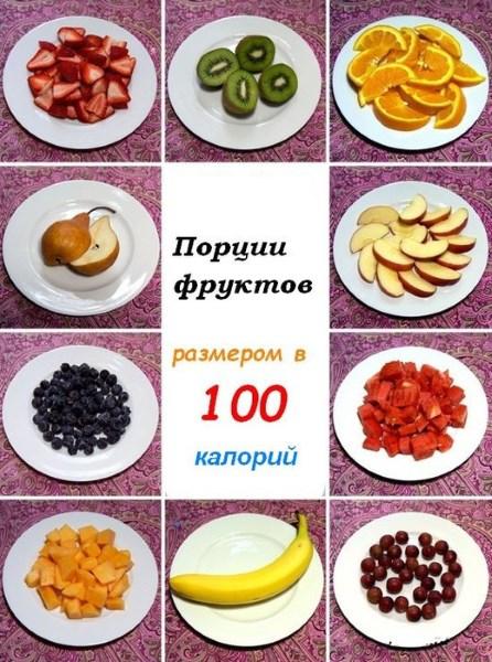 какие продукты надо есть чтобы быстро похудеть