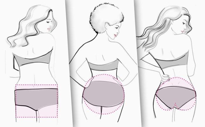 Таблица размеров женских трусов. Правила выбора, виды, фасоны женского нижнего белья