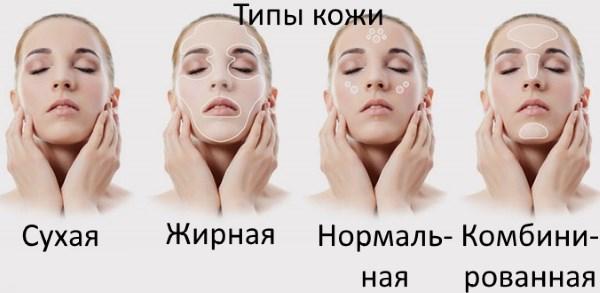 Кремы от пигментации на лице. Рейтинг лучших осветляющих средств от пигментации