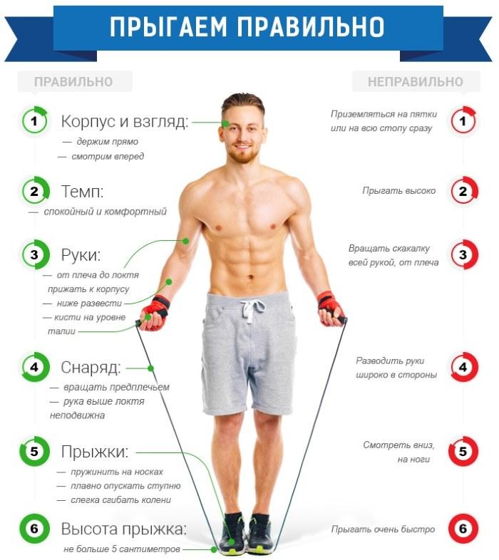 Скиппинг - тренировка со скакалкой для похудения. Техника прыжков, программа похудения