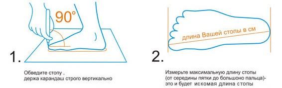 Таблица размеров обуви: итальянский на русский. Женские, мужские, детские размеры