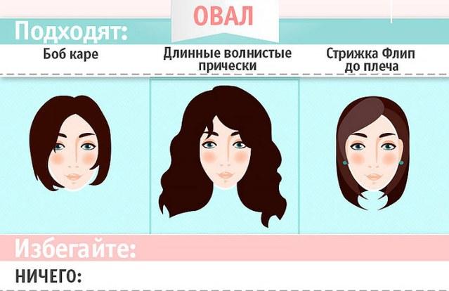 Формы лица и прически для них. Фото женских стрижек с описанием