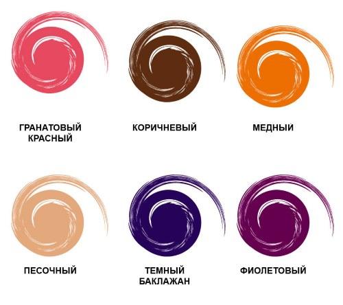 Оттеночный бальзам Kapous Professional. Палитра цветов, состав, правила применения