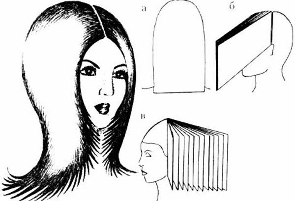 Стрижка Лесенка на длинные, средние, короткие волосы, с челкой и без
