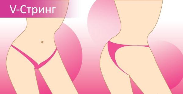 Стринги - виды и модели сексуальных женских трусиков. Как выбрать и носить