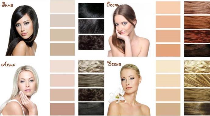 Краска для волос Гарньер (Garnier) - палитра цветов, особенности, преимущества