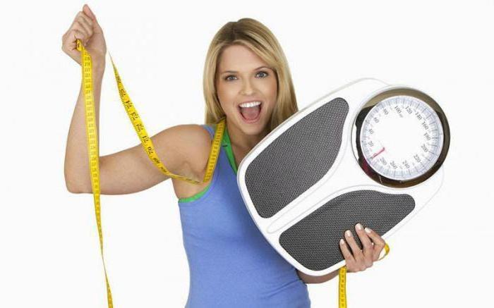 Соотношение веса и роста - таблица идеального веса для женщин, девушек, подростков, мужчин, ребенка по возрасту