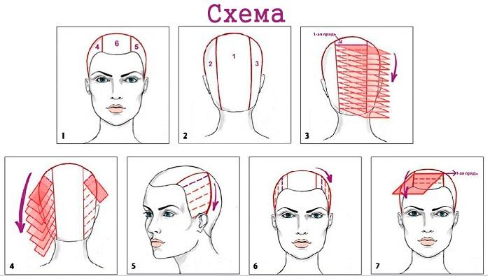 Как мелировать волосы в домашних условиях через фольгу, шапочку, с помощью расчески. Пошаговая инструкция с фото