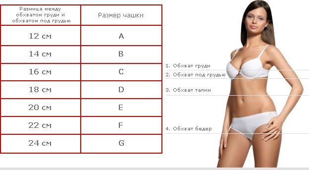 Женские размеры одежды. Таблица Россия, Европа, Китай, США, Великобритания, одежда на Алиэкспресс