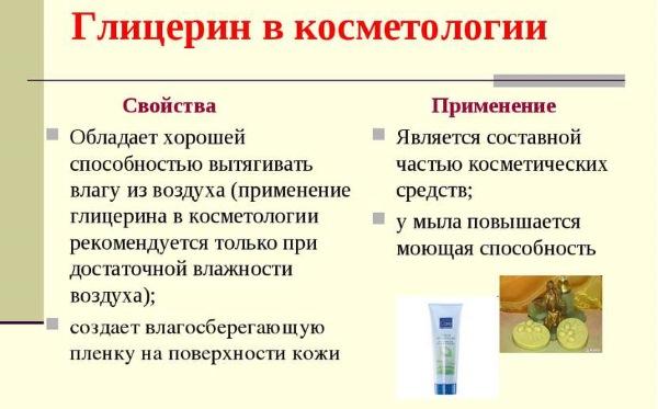 Глицерин - что это такое, состав, полезные свойства в косметологии и медицине. Применение раствора, свечи, таблетки