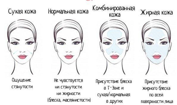 Тональный крем. Как правильно наносить на лицо. Рейтинг лучших профессиональных средств