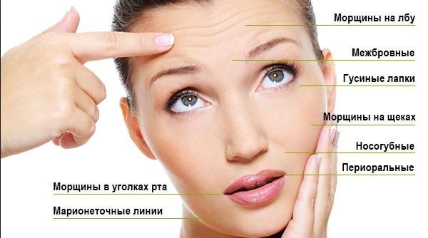 Крем для подтягивания кожи лица и подбородка