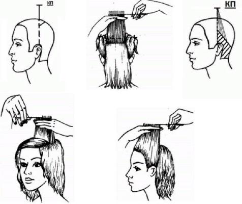 Каскадные стрижки на средние волосы с челкой и без. Фото новинки 2019