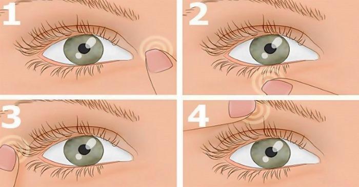 Массажные линии лица. Схема для нанесения крема и массажа