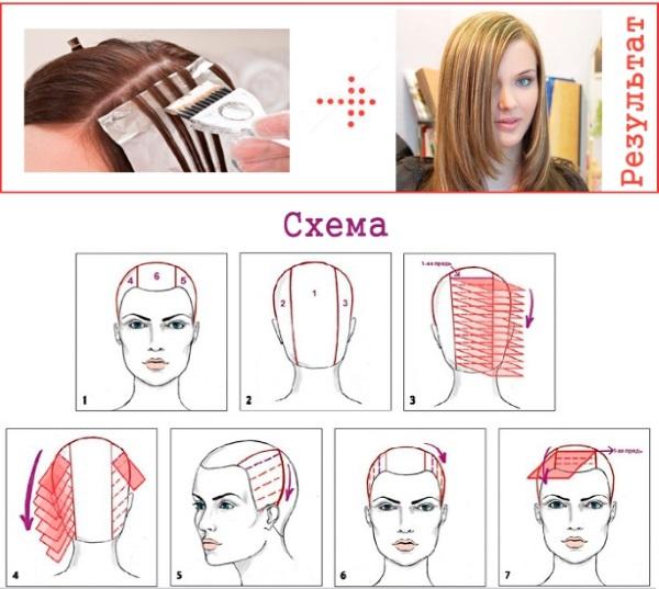 Мелирование на темные волосы, короткие, длинные, средней длины. Фото до и после. Техника, инструкции