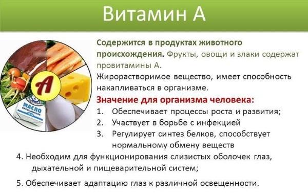 Витамин А в капсулах в косметологии для лица, кожи, волос. Инструкция по применению. Цена, отзывы