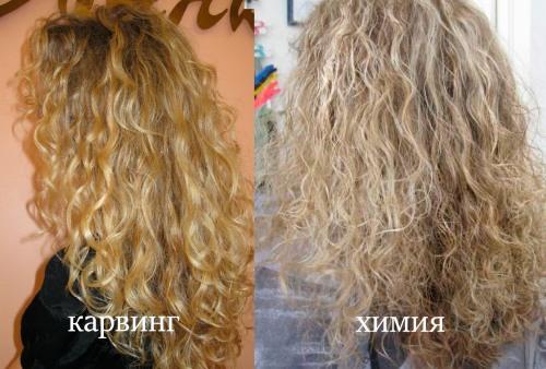 Легкая химия на средние волосы с челкой и без. Фото, как сделать своими руками. Видео-инструкции