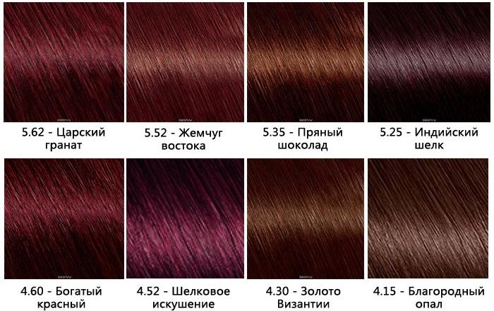 Палитра Garnier Color Naturals (Гарньер Колор Нейчералс) цветов, оттенков краски. Техники окрашивания, инструкции